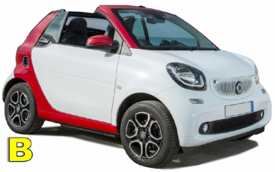Iscar Rent a Car - GROUP B - Smart Fortwo Cabrio or similar